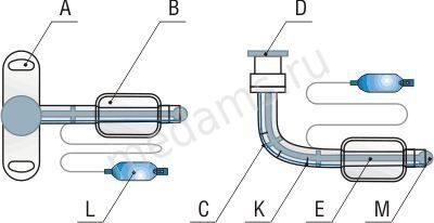 Трубка трахеостомическая схема